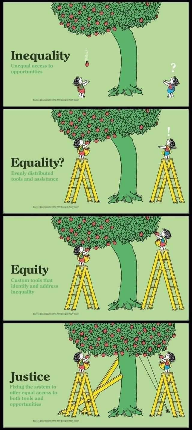 Equity and Justice Explainer